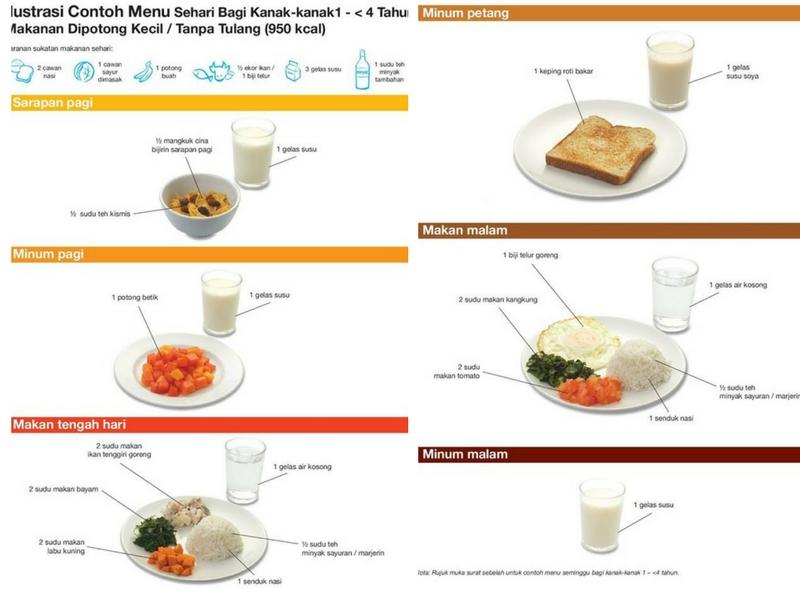 Anak 1 4 Tahun Cerewet Makan Boleh Ikut Jadual Pemakanan Sihat