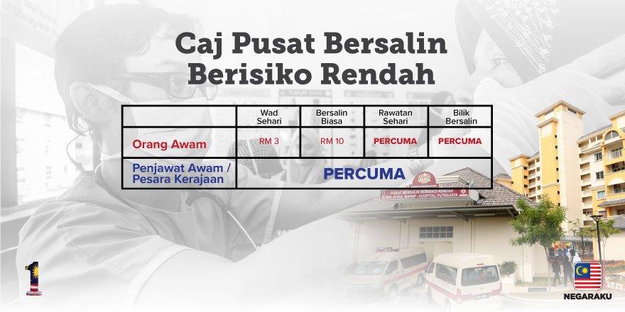 Nak Bayar Kos Bersalin Murah Tapi Layanan First Class Pusat Bersalin 1 Malaysia Caj Rm15 Sahaja Pa Ma